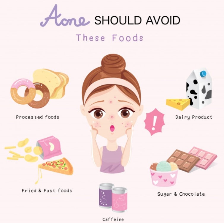 Anti Acne Diet